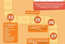 Game Design / Materiais diversos e infográficos sobre criação de jogos