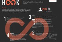 Sandsmark Onepagers / Onepagers and infographics about entrepreneurship and design.