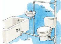 Instalație baie