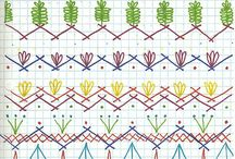 Seam designs for crazy quilts  / Embroidery sample stitches