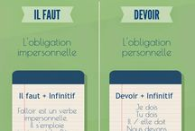 Francuskie czasowniki