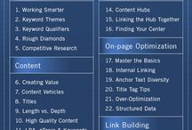 SEO / White hat, nuanced, and technical Search Engine Optimization.