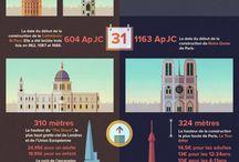 infographie izigloo