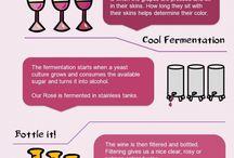 Wine Education 2.0