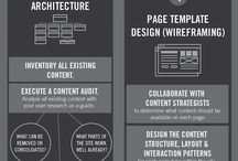 Infographic Design / About design process and workflow tips