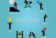 Success, Opportunities and Goal Setting
