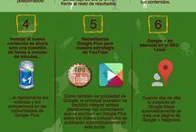 Infografías / Infografías sobre Internet, Redes Sociales, Aplicaciones y Tecnología.