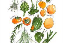 Food - Plant Food / by Heidi M