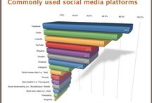 Digital Marketing Graphics