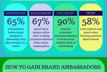 How to Create Brand Ambassadors