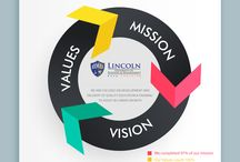 We will face the future with confidence. Join us https://www.lincoln-edu.ae