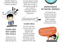 SEO AND CONTENT / #SocialMedia, #Search_Engine_Optimization, Content Marketing, #SEM, #Infographics, #SEO, #Linkage, #LinkBuilding, #Search / by Anneliz Hannan