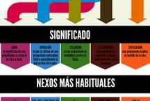 Sintaxis
