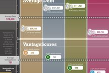 Credit & Paying Off Debt / Knowing how to manage and maintain good credit can be very challenging. Learn about managing your credit and paying off debt with this board.