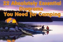 Camping and Survivalist