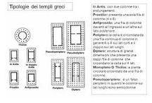 Il tempio Greco. / Analisi delle caratteristiche del tempio Greco.