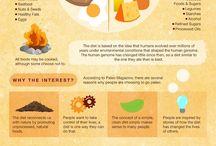 Clean Eating/ Paleo