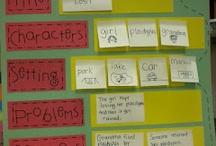 Educational Idea's