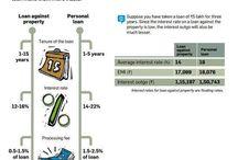 Home Loan, Loan Against Property, Personal Loan, Business Loan