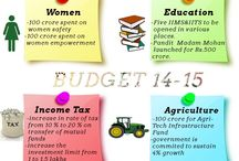 Budget 2014-15 - Gaap Bright / | Some #Highlights from #Budget2014 |--Gaapbright