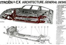 CX Project