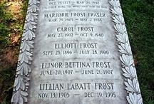 Authors' Graves