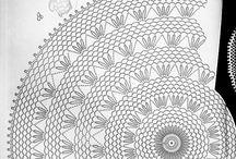 Obrus okrągły