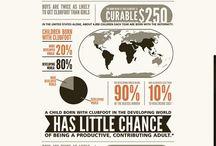 infographics voorbeelden Hospitaalbroeders