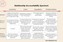 relationships / The art of being together