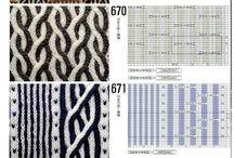 Andre strikkemønster