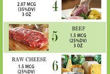 Food and vitamin groups