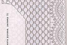 a patterns