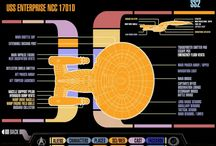 TNG Graphics User Interface