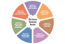 Hormone reset