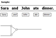 Language Arts ideas/ homeschool / by JoAnn Stumpf