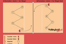 Volleyball Taktik