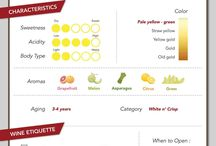 wine grapes / All about the varieties of grapes and the styl of wine
