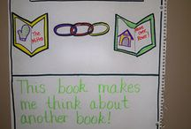 Reading Anchor Charts / by Kristine Spencer