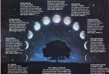 Moon messages