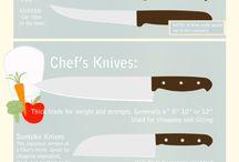 uttensils for kitchen