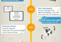 infographic / infographic