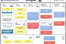 Business model blueprint
