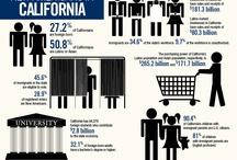 California Immigration