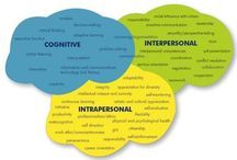 PBL and Deeper Learning / Problem based learning encourages students to become more engaged in the content that they are working on and promotes a better understanding  as well as a higher retention of the material.