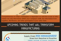 The-value-Of-Visibility-in-the-twenty-first-century-Supply-Chain.