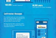 SMS -  Mobile Marketing / by Emailbrain Smart Digital Marketing