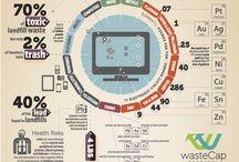 Book magazine film infographics