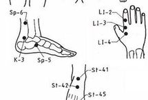 Acupuncture points