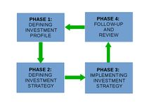 Private Banking / Private Banking in Brief