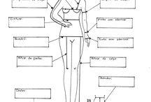 idées pour la couture